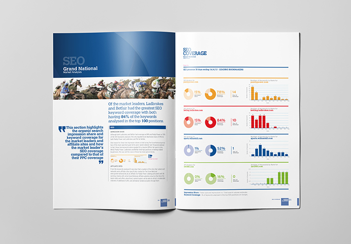 Grand National Market Share inside page spread